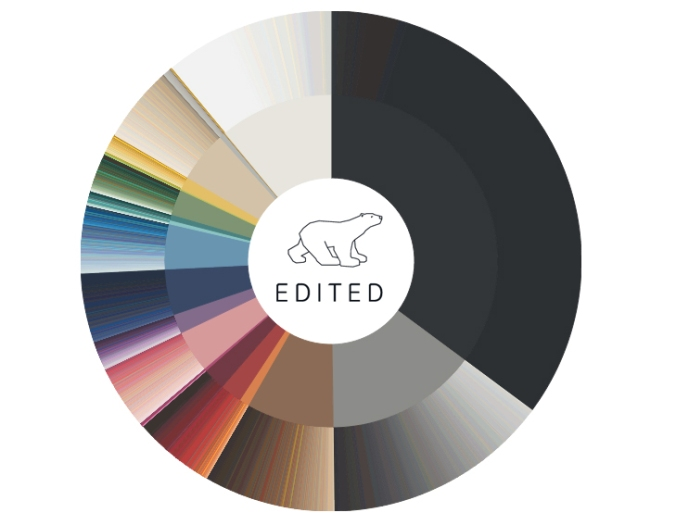 Edited Luxury Colors