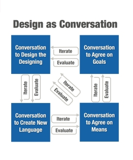 4xsquares design=as=conversation taller